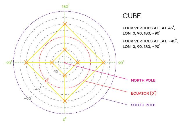 diagram_cube-01