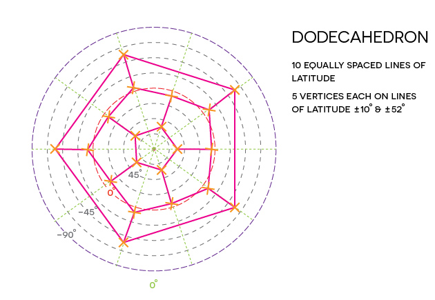 diagram_dodeca-04