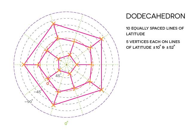 diagram_dodeca-04