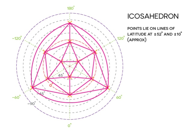 diagram_icosa-05