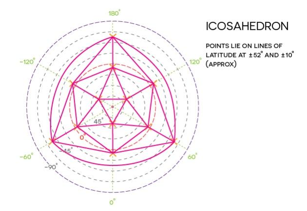 diagram_icosa-05