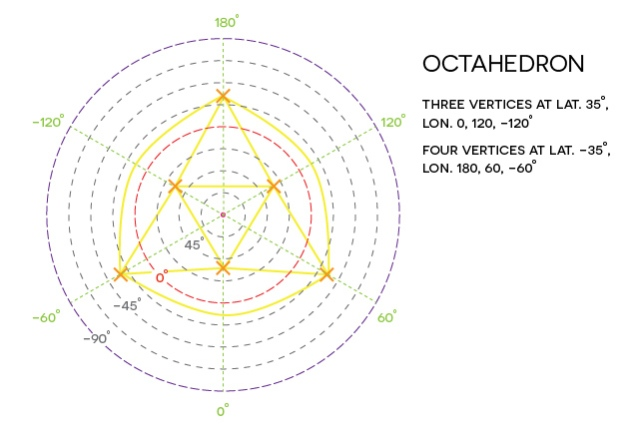 diagram_octa-03