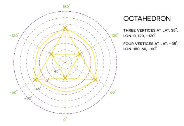diagram_octa-03