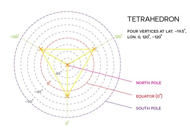 diagram_tetra-02