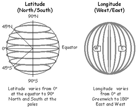 Latitude and longitude: a reminder for those who've forgotten which is which. Image: Wikipedia